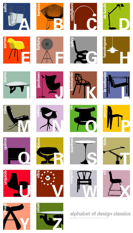 Alphabets of Design Classics