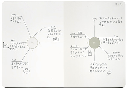 MUJI Chronotebook - Usage